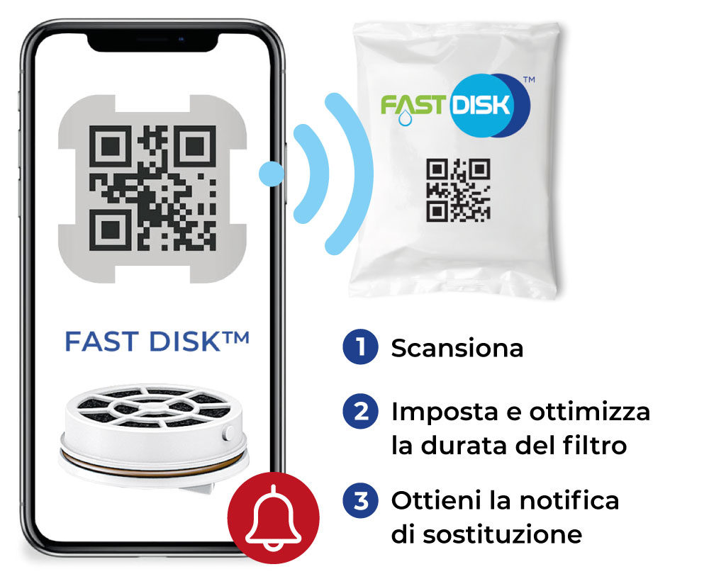 fast disk plus  laica home wellness