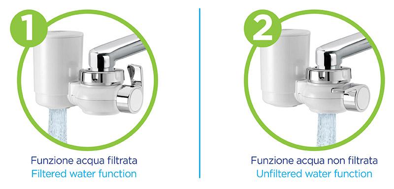 laica-filtro-rubinetto-genova-funzioni