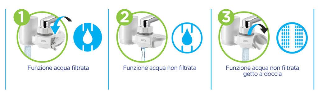 filtro per rubinetto LAICA